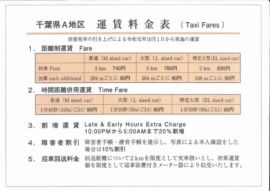 タクシー運賃料金表